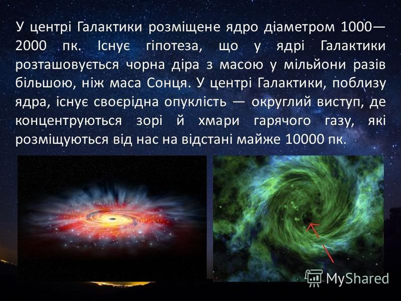 У центрі Галактики розміщене ядро діаметром 1000 2000 пк. Існує гіпотеза, що у ядрі Галактики розташовується чорна діра з масою у мільйони разів більшою, ніж маса Сонця. У центрі Галактики, поблизу ядра, існує своєрідна опуклість округлий виступ, де