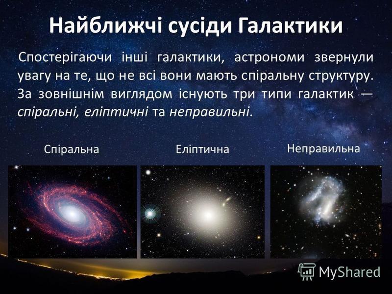 Найближчі сусіди Галактики Спостерігаючи інші галактики, астрономи звернули увагу на те, що не всі вони мають спіральну структуру. За зовнішнім виглядом існують три типи галактик спіральні, еліптичні та неправильні. СпіральнаЕліптична Неправильна