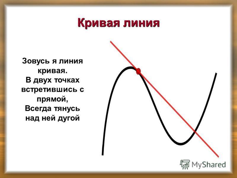 Кривая линия Зовусь я линия кривая. В двух точках встретившись с прямой, Всегда тянусь над ней дугой