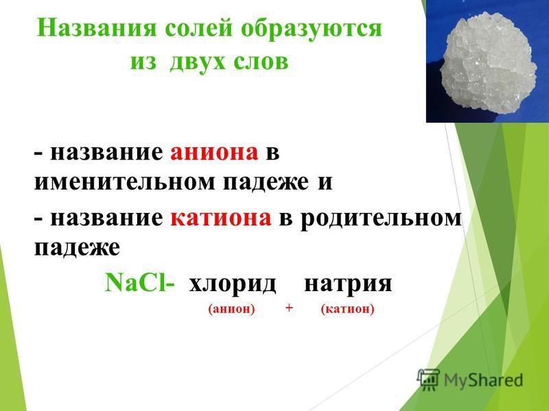 Названия солей образуются из двух слов - название аниона в именительном падеже и - название катиона в родительном падеже NaCl- хлорид натрия (анион) + (катион)