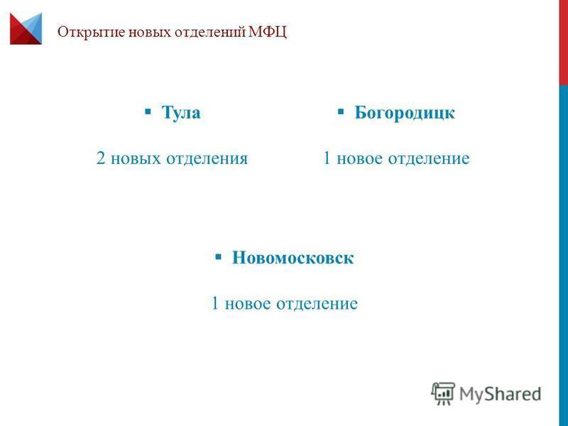 Открытие новых отделений МФЦ Тула 2 новых отделения Богородицк 1 новое отделение Новомосковск 1 новое отделение