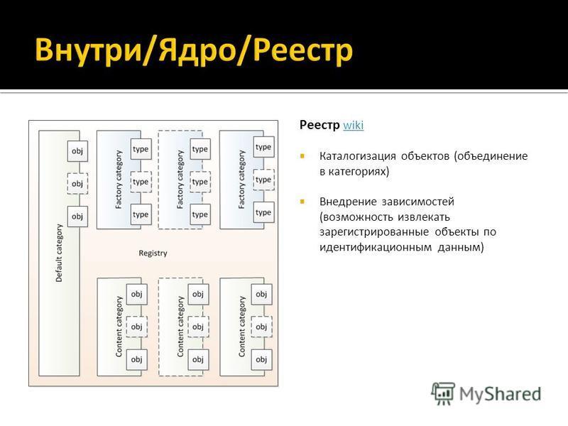 Реестр wiki wiki Каталогизация объектов (объединение в категориях) Внедрение зависимостей (возможность извлекать зарегистрированные объекты по идентификационным данным)