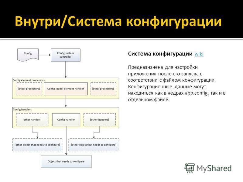 Система конфигурации wiki wiki Предназначена для настройки приложения после его запуска в соответствии с файлом конфигурации. Конфигурационные данные могут находиться как в недрах app.config, так и в отдельном файле.
