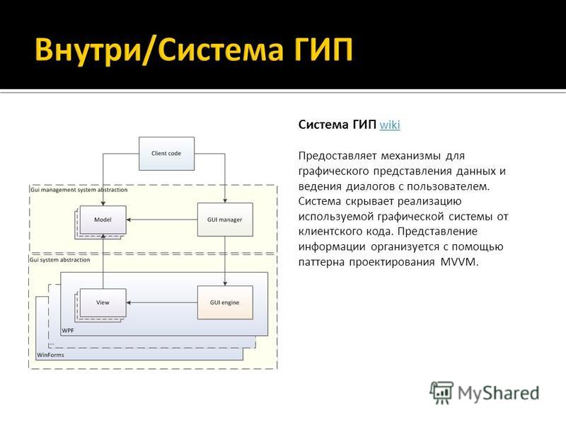 Система ГИП wiki wiki Предоставляет механизмы для графического представления данных и ведения диалогов с пользователем. Система скрывает реализацию используемой графической системы от клиентского кода. Представление информации организуется с помощью