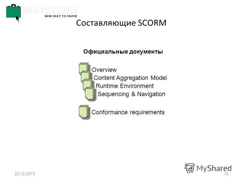 Составляющие SCORM 22.12.201518 Overview Content Aggregation Model Runtime Environment Sequencing & Navigation Conformance requirements Официальные документы