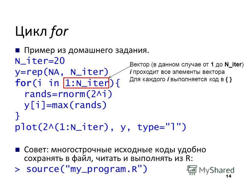 Цикл for Пример из домашнего задания. N_iter=20 y=rep(NA, N_iter) for(i in 1:N_iter){ rands=rnorm(2^i) y[i]=max(rands) } plot(2^(1:N_iter), y, type=