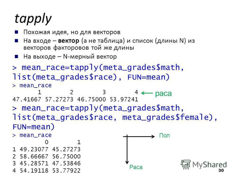 tapply Похожая идея, но для векторов На входе – вектор (а не таблица) и список (длины N) из векторов факторовов той же длины На выходе – N-мерный вектор > mean_race=tapply(meta_grades$math, list(meta_grades$race), FUN=mean) > mean_race 1 2 3 4 47.416
