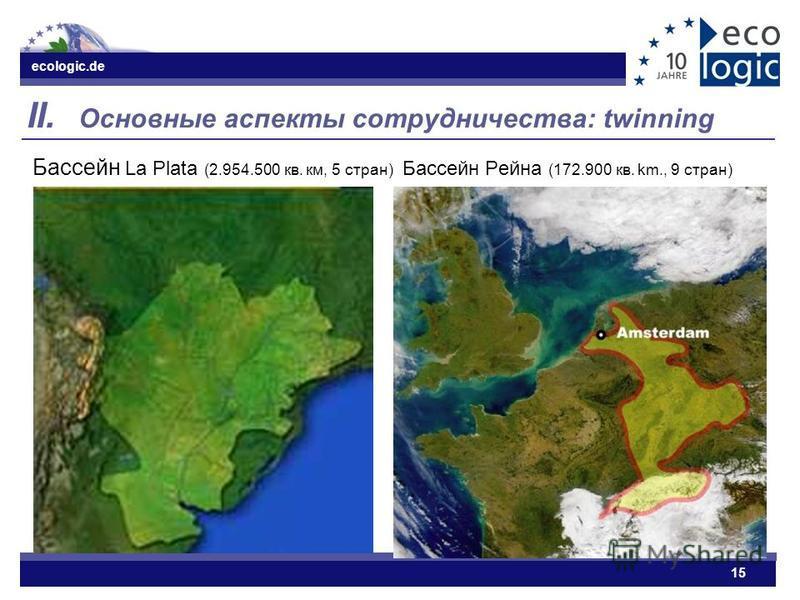 ecologic.de 15 II. Основные аспекты сотрудничества: twinning Бассейн La Plata (2.954.500 кв. км, 5 стран) Бассейн Рейна (172.900 кв. km., 9 стран)
