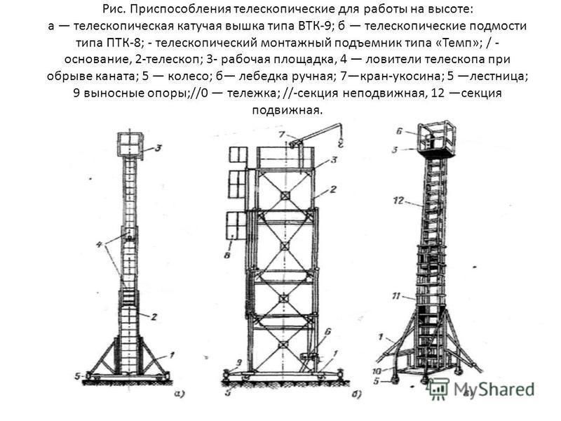 Рис. Приспособления телескопические для работы на высоте: а телескопическая катучая вышка типа ВТК-9; б телескопические подмости типа ПТК-8; - телескопический монтажный подъемник типа «Темп»; / - основание, 2-телескоп; 3- рабочая площадка, 4 ловители