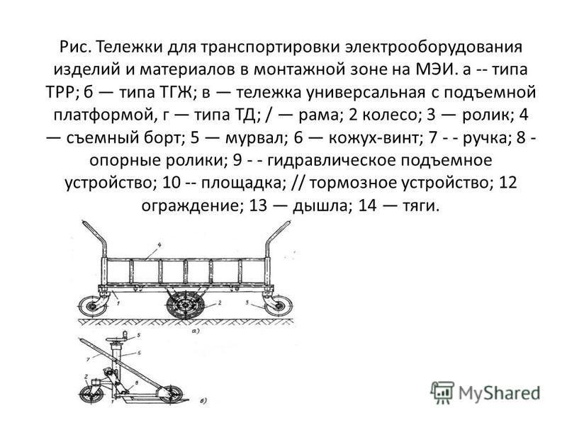 Рис. Тележки для транспортировки электрооборудования изделий и материалов в монтажной зоне на МЭИ. а -- типа ТРР; б типа ТГЖ; в тележка универсальная с подъемной платформой, г типа ТД; / рама; 2 колесо; 3 ролик; 4 съемный борт; 5 мурвал; 6 кожух-винт