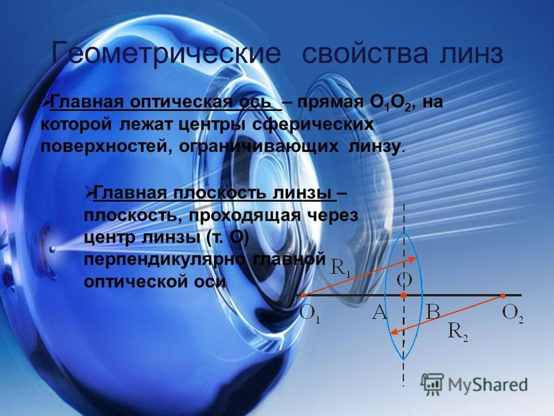 Геометрические свойства линз Главная оптическая ось – прямая О 1 О 2, на которой лежат центры сферических поверхностей, ограничивающих линзу. Главная плоскость линзы – плоскость, проходящая через центр линзы (т. О) перпендикулярно главной оптической