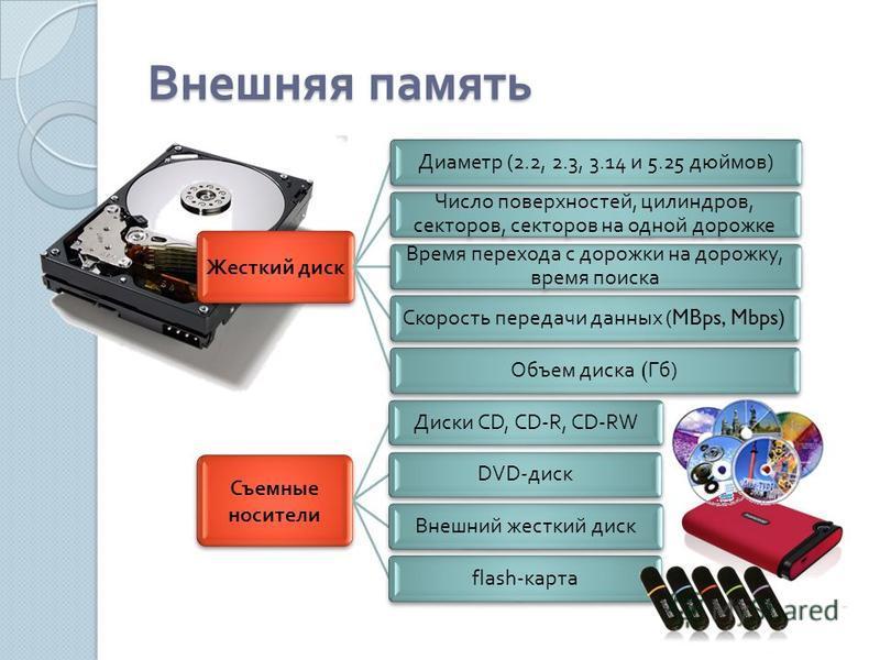 Внешняя память Жесткий диск Диаметр (2.2, 2.3, 3.14 и 5.25 дюймов ) Число поверхностей, цилиндров, секторов, секторов на одной дорожке Время перехода с дорожки на дорожку, время поиска Скорость передачи данных (MBps, Mbps) Объем диска ( Гб ) Съемные