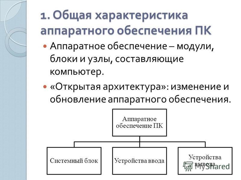 1. Общая характеристика аппаратного обеспечения ПК Аппаратное обеспечение – модули, блоки и узлы, составляющие компьютер. « Открытая архитектура »: изменение и обновление аппаратного обеспечения. Аппаратное обеспечение ПК Системный блок Устройства вв