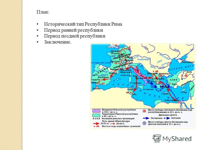 План: Исторический тип Республики Рима Период ранней республики Период поздней республики Заключение.