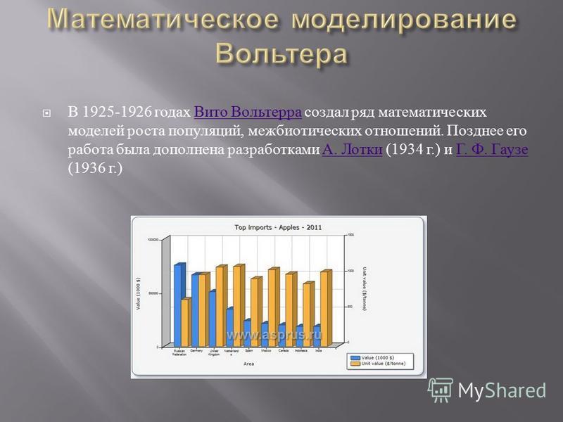 В 1925-1926 годах Вито Вольтерра создал ряд математических моделей роста популяций, меж биотических отношений. Позднее его работа была дополнена разработками А. Лотки (1934 г.) и Г. Ф. Гаузе (1936 г.) Вито Вольтерра А. Лотки Г. Ф. Гаузе