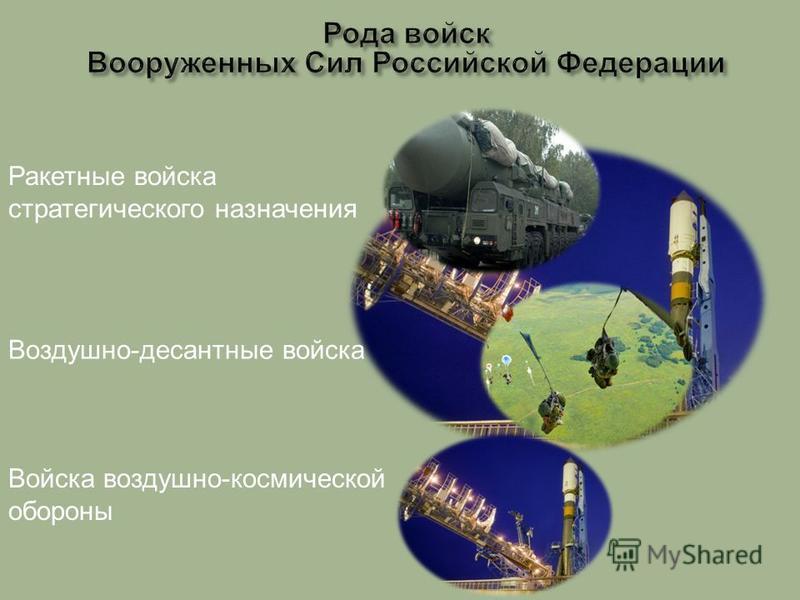 Войска воздушно-космической обороны Ракетные войска стратегического назначения Воздушно-десантные войска