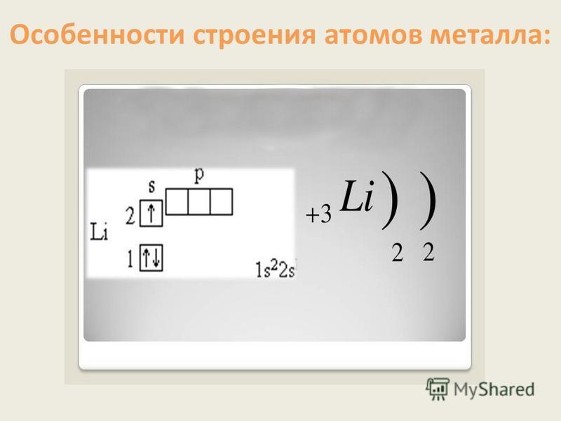 Особенности строения атомов металла: