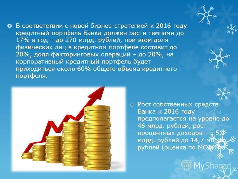 В соответствии с новой бизнес-стратегией к 2016 году кредитный портфель Банка должен расти темпами до 17% в год – до 270 млрд. рублей, при этом доля физических лиц в кредитном портфеле составит до 20%, доля факторинговых операций – до 20%, на корпора