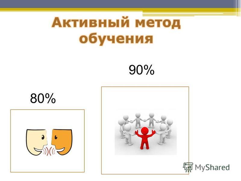 80% 90%
