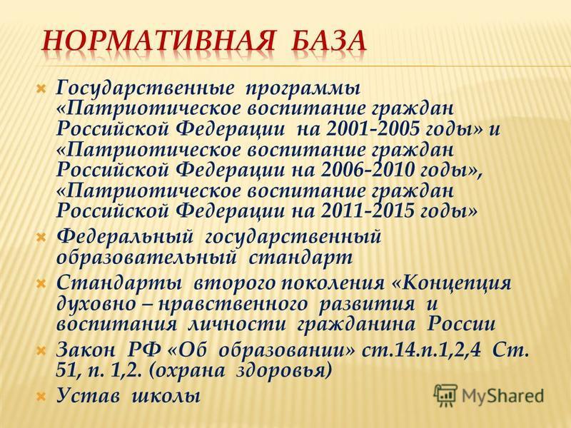 Государственные программы «Патриотическое воспитание граждан Российской Федерации на 2001-2005 годы» и «Патриотическое воспитание граждан Российской Федерации на 2006-2010 годы», «Патриотическое воспитание граждан Российской Федерации на 2011-2015 го