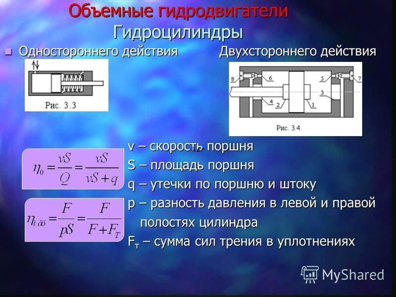 Объемные гидродвигатели Гидроцилиндры Одностороннего действия Двухстороннего действия Одностороннего действия Двухстороннего действия v – скорость поршня v – скорость поршня S – площадь поршня S – площадь поршня q – утечки по поршню и штоку q – утечк