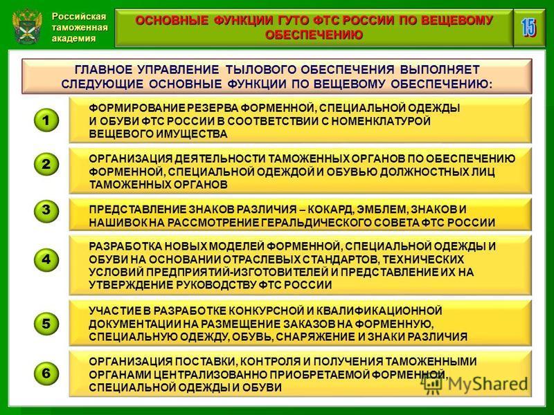 Российская таможенная академия ОСНОВНЫЕ ФУНКЦИИ ГУТО ФТС РОССИИ ПО ВЕЩЕВОМУ ОБЕСПЕЧЕНИЮ ГЛАВНОЕ УПРАВЛЕНИЕ ТЫЛОВОГО ОБЕСПЕЧЕНИЯ ВЫПОЛНЯЕТ СЛЕДУЮЩИЕ ОСНОВНЫЕ ФУНКЦИИ ПО ВЕЩЕВОМУ ОБЕСПЕЧЕНИЮ: ФОРМИРОВАНИЕ РЕЗЕРВА ФОРМЕННОЙ, СПЕЦИАЛЬНОЙ ОДЕЖДЫ И ОБУВИ Ф