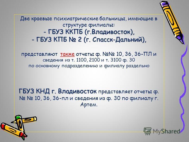 - ГБУЗ ККПБ (г.Владивосток), - ГБУЗ КПБ 2 (г. Спасск-Дальний), ГБУЗ КНД г. Владивосток Две краевые психиатрические больницы, имеющие в структуре филиалы: - ГБУЗ ККПБ (г.Владивосток), - ГБУЗ КПБ 2 (г. Спасск-Дальний), представляют также отчеты ф. 10,