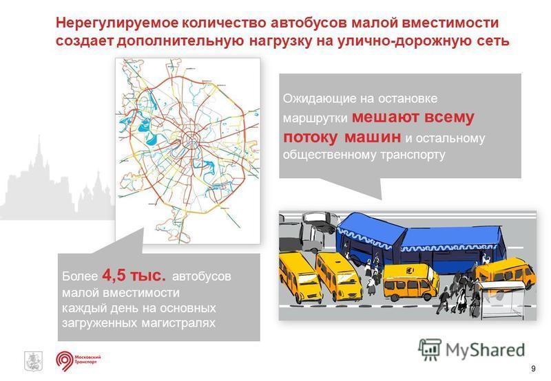 9 Нерегулируемое количество автобусов малой вместимости создает дополнительную нагрузку на улично-дорожную сеть Ожидающие на остановке маршрутки мешают всему потоку машин и остальному общественному транспорту Более 4,5 тыс. автобусов малой вместимост