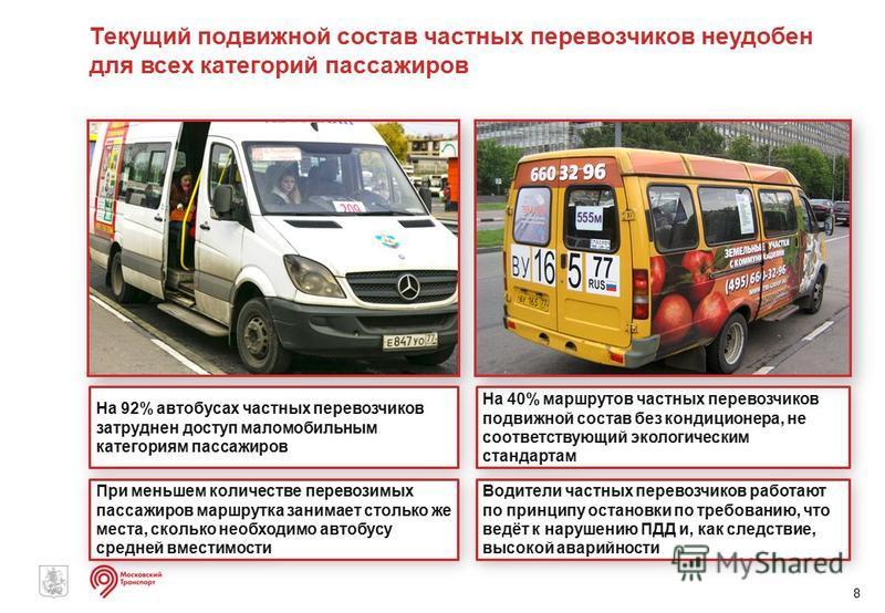 8 Текущий подвижной состав частных перевозчиков неудобен для всех категорий пассажиров На 92% автобусах частных перевозчиков затруднен доступ маломобильным категориям пассажиров На 40% маршрутов частных перевозчиков подвижной состав без кондиционера,