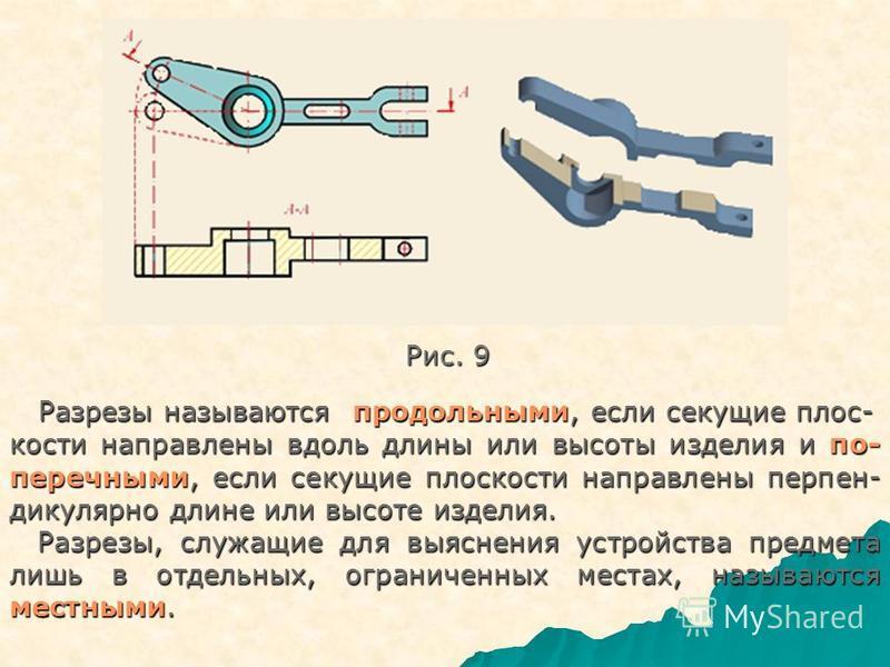 Рис. 9 Разрезы называются продольными, если секущие плюс- Разрезы называются продольными, если секущие плюс- кости направлены вдоль длины или высоты изделия и по- перечными, если секущие плюскости направлены перпендикулярно длине или высоте изделия.