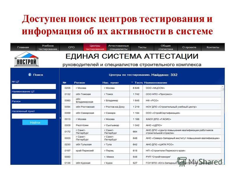 Доступен поиск центров тестирования и информация об их активности в системе 25