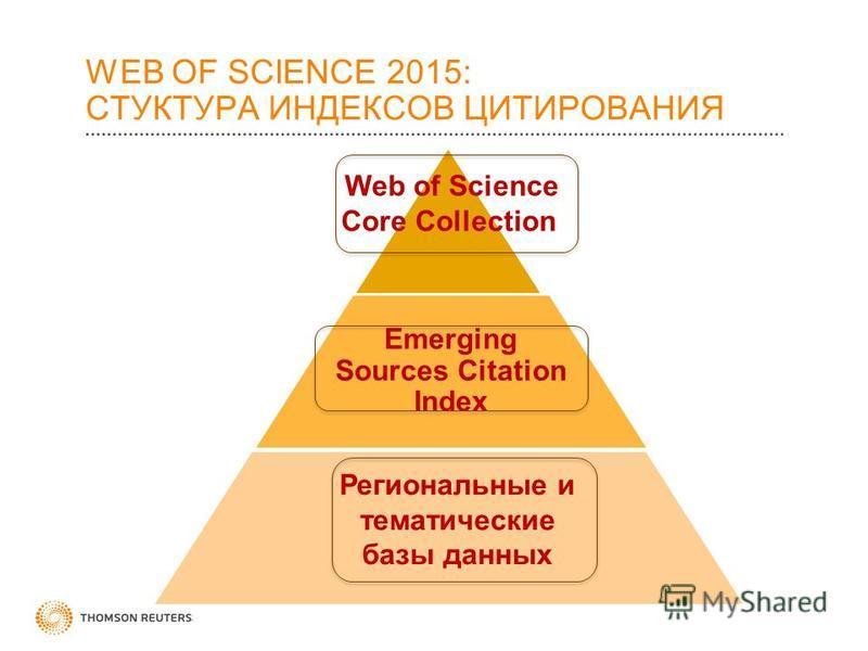WEB OF SCIENCE 2015: СТУКТУРА ИНДЕКСОВ ЦИТИРОВАНИЯ Emerging Sources Citation Index Web of Science Core Collection Региональные и тематические базы данных