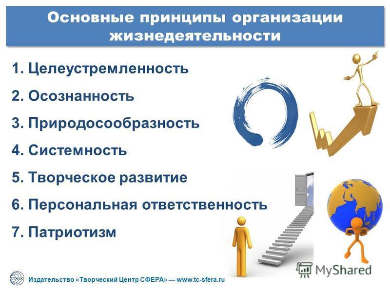 Основные принципы организации жизнедеятельности 1. Целеустремленность 2. Осознанность 3. Природосообразность 4. Системность 5. Творческое развитие 6. Персональная ответственность 7. Патриотизм