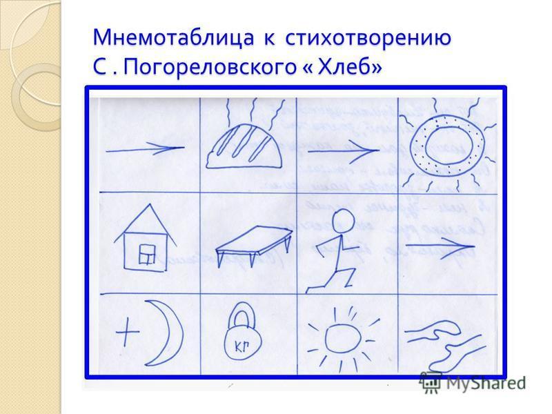 Мнемотаблица к стихотворению С. Погореловского « Хлеб »