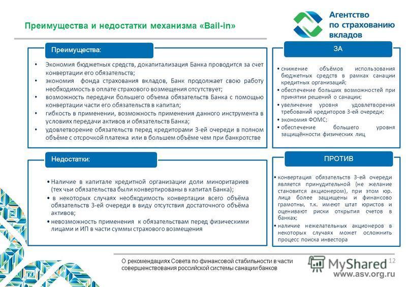 О рекомендациях Совета по финансовой стабильности в части совершенствования российской системы санации банков Преимущества: Наличие в капитале кредитной организации доли миноритариев (тех чьи обязательства были конвертированы в капитал Банка); в неко