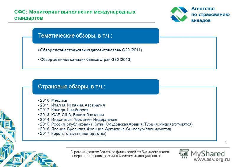 Обзор систем страхования депозитов