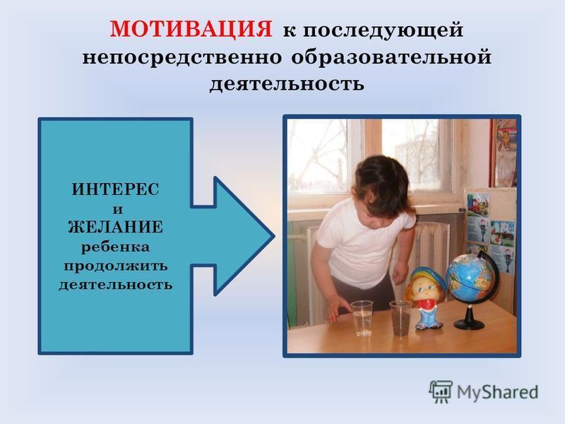 МОТИВАЦИЯ к последующей непосредственно образовательной деятельность ИНТЕРЕС и ЖЕЛАНИЕ ребенка продолжить деятельность
