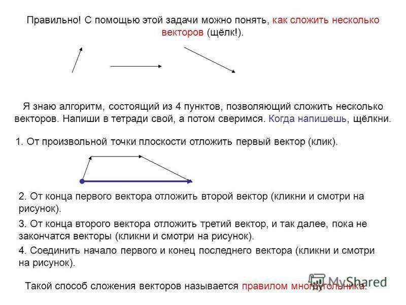 Правильно! С помощью этой задачи можно понять, как сложить несколько векторов (щёлк!). Я знаю алгоритм, состоящий из 4 пунктов, позволяющий сложить несколько векторов. Напиши в тетради свой, а потом сверимся. Когда напишешь, щёлкни. 1. От произвольно