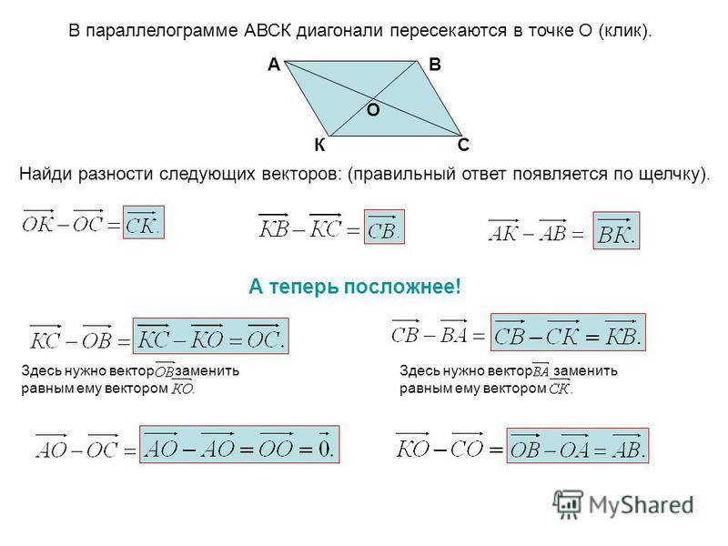 В параллелограмме АВСК диагонали пересекаются в точке О (клик). АВ СК О Найди разности следующих векторов: (правильный ответ появляется по щелчку). А теперь посложнее! Здесь нужно вектор заменить равным ему вектором