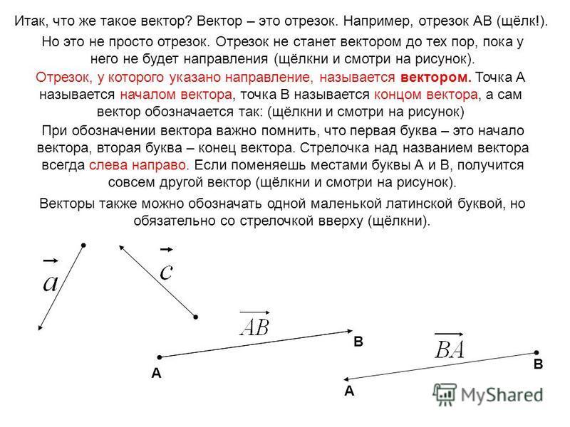 Итак, что же такое вектор? Вектор – это отрезок. Например, отрезок АВ (щёлк!). А В Но это не просто отрезок. Отрезок не станет вектором до тех пор, пока у него не будет направления (щёлкни и смотри на рисунок). Отрезок, у которого указано направление