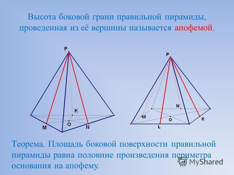 Высота боковой грани правильной пирамиды, проведенная из её вершины называется апофемой. Теорема. Площадь боковой поверхности правильной пирамиды равна половине произведения периметра основания на апофему.