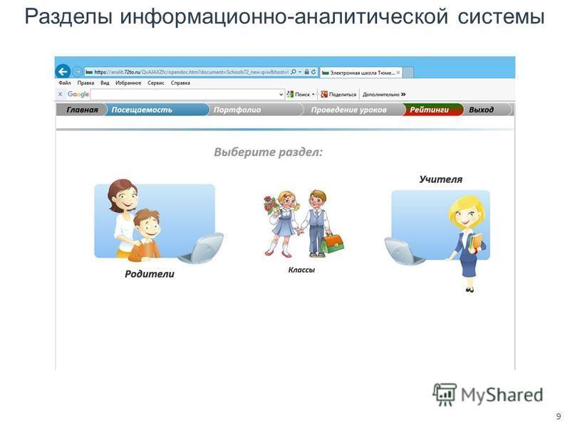 Разделы информационно-аналитической системы 9