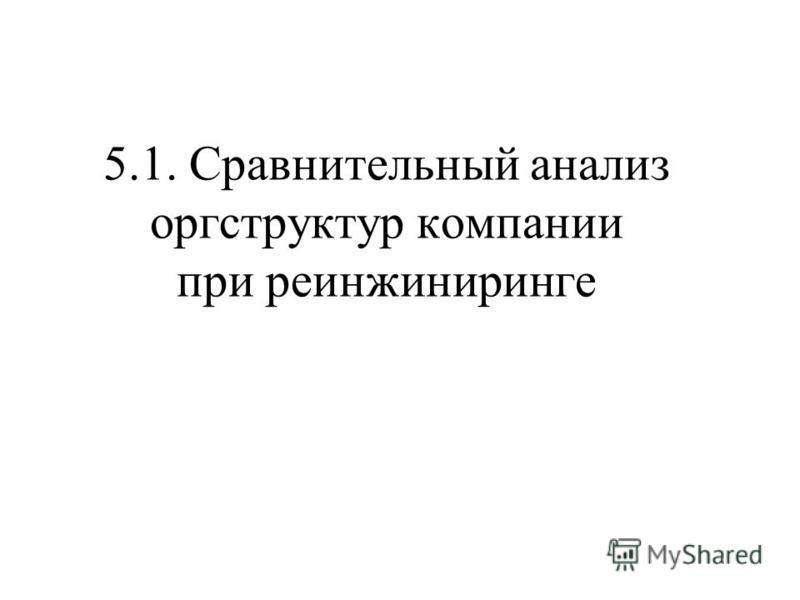 5.1. Сравнительный анализ оргструктур компании при реинжиниринге