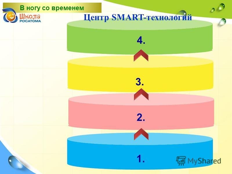 1. 2. 3. 4. Центр SMART-технологий В ногу со временем