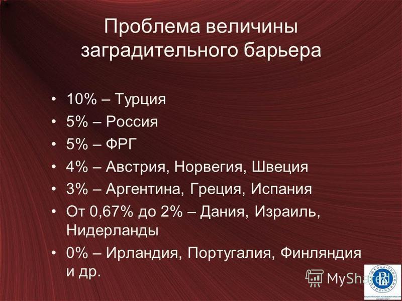 Проблема величины заградительного барьера 10% – Турция 5% – Россия 5% – ФРГ 4% – Австрия, Норвегия, Швеция 3% – Аргентина, Греция, Испания От 0,67% до 2% – Дания, Израиль, Нидерланды 0% – Ирландия, Португалия, Финляндия и др. 51