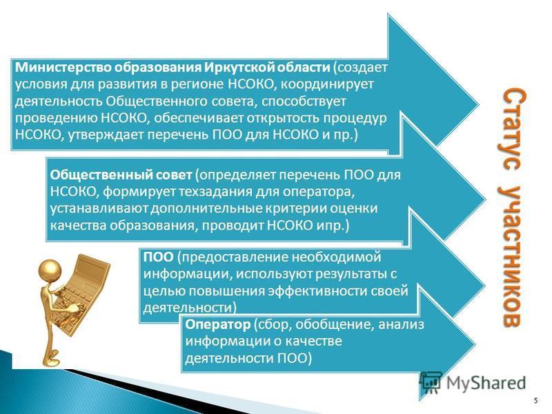 5 Министерство образования Иркутской области (создает условия для развития в регионе НСОКО, координирует деятельность Общественного совета, способствует проведению НСОКО, обеспечивает открытость процедур НСОКО, утверждает перечень ПОО для НСОКО и пр.