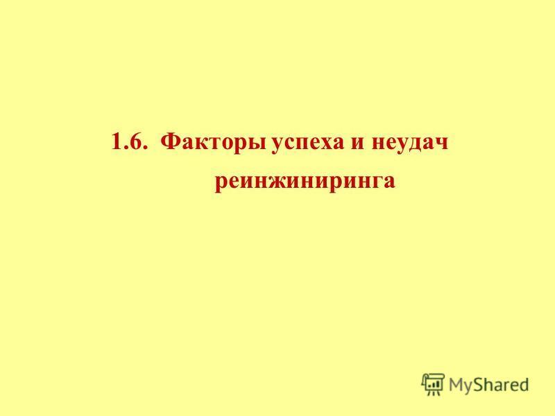 1.6. Факторы успеха и неудач реинжиниринга