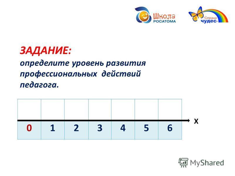 0123456 ЗАДАНИЕ: определите уровень развития профессиональных действий педагога.