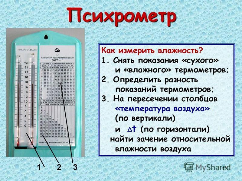 17Психрометр 123 Как измерить влажность? 1. Снять показания «сухого» и «влажного» термометров; 2. Определить разность показаний термометров; 3. На пересечении столбцов «температура воздуха» (по вертикали) и Δ t (по горизонтали) найти значение относит