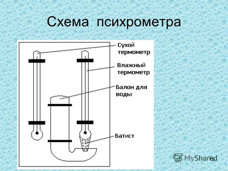 Схема психрометра 19